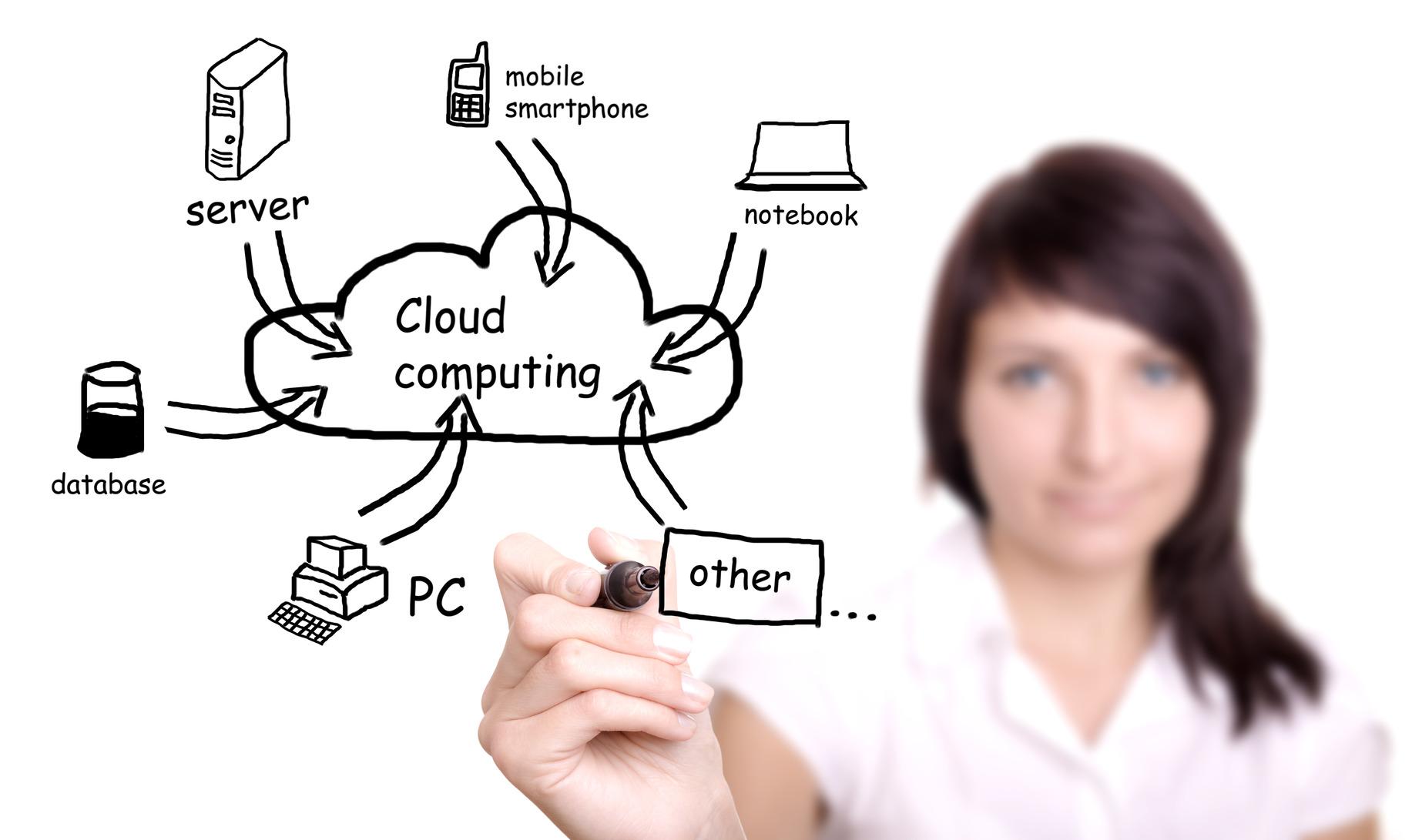 soluzioni_cloud